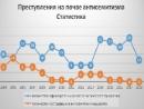 Антисемитизм в Украине, итоги 2018 года: громкие заявления, незначительные инциденты