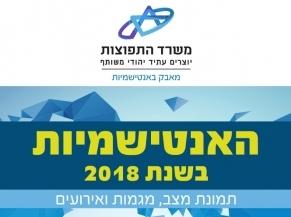 Israel admits level of anti-Semitism in Ukraine is falling