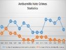 Anti-Semitism in Ukraine in 2018: loud statements, minor incidents