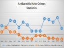 Antisemitism in Ukraine in 2018: Monitoring Report