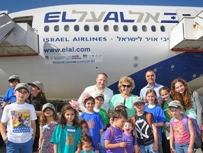 Aliyah Numbers Surge, Fueled by Wave of Russian Immigration to Israel
