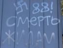Антисемитизм в России: итоги 2019 г.